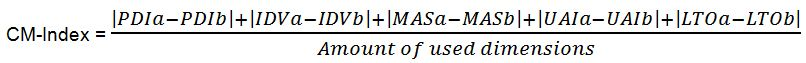 Formula for calculation of the CM-Index